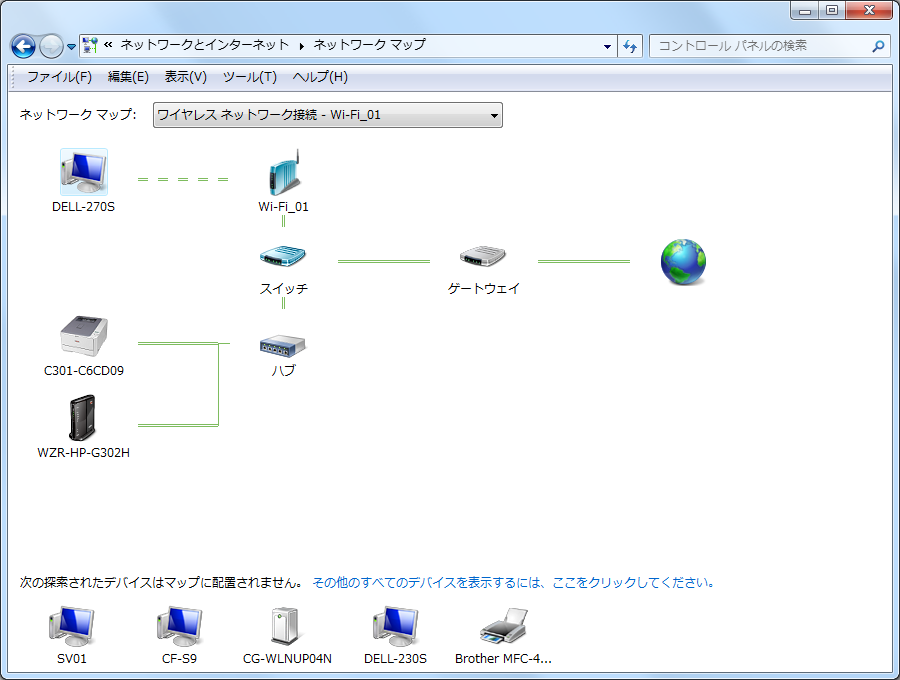 network_map