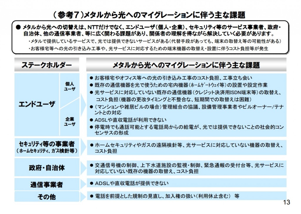 www.ntt.co.jp topics ict_tm pdf ict_tm20100831