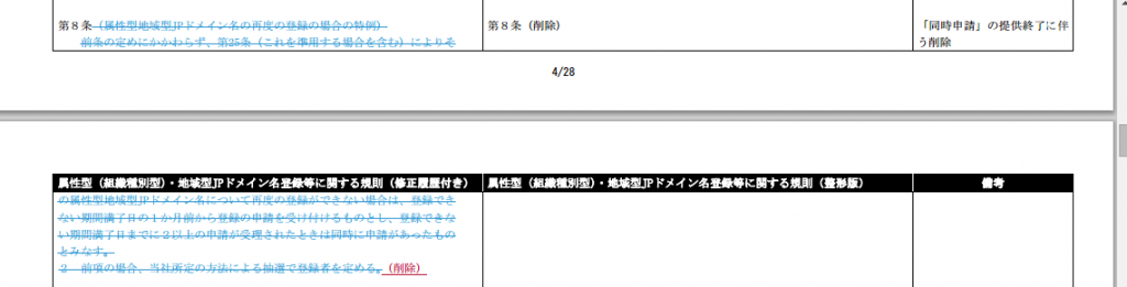 jprs.jp whatsnew notice 2014 rule-201405 diff_rule.20141101.pdf
