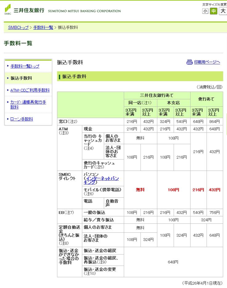 振込手数料 : 三井住友銀行