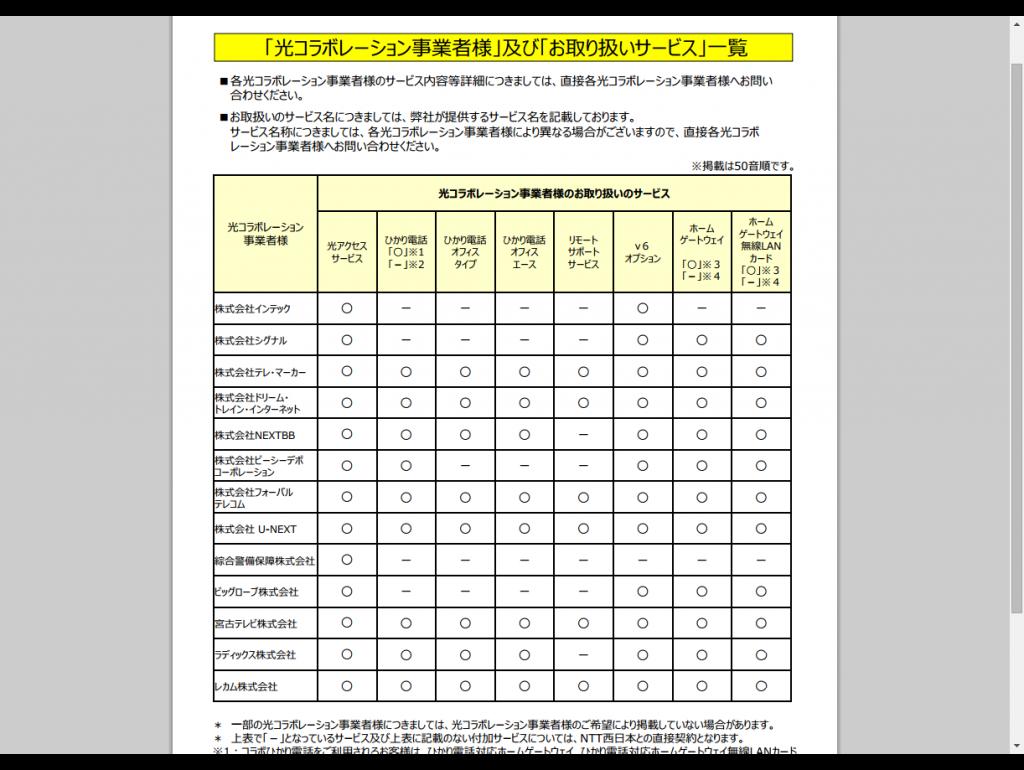 flets-w.com collabo pdf pdf_no03.pdf