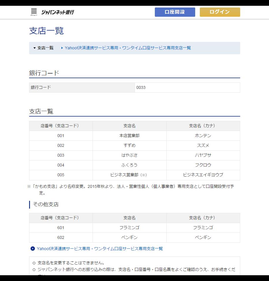支店一覧|ジャパンネット銀行